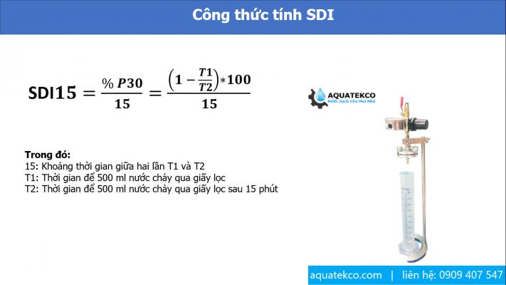 Công thức tính SDI